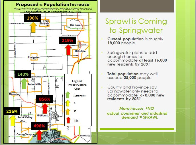 springwater_sprawl_map.JPG